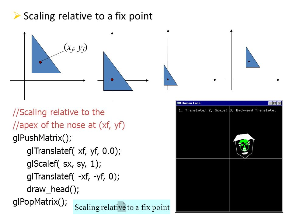 Scaling relative to a fix point