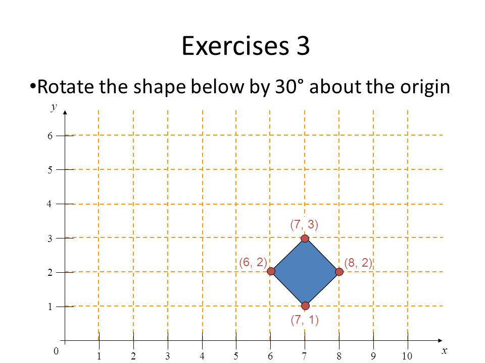 Exercises 3 Rotate the shape below by 30° about the origin y (7, 3)