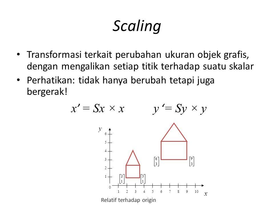 Scaling x' = Sx × x y '= Sy × y