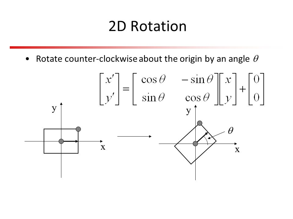 2D Rotation Rotate counter-clockwise about the origin by an angle  y