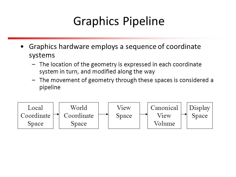 Graphics Pipeline Graphics hardware employs a sequence of coordinate systems.