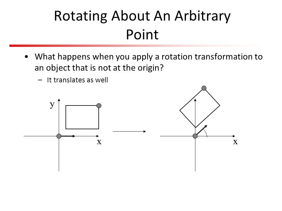 Rotating About An Arbitrary Point
