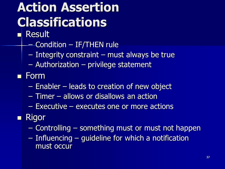 Action Assertion Classifications