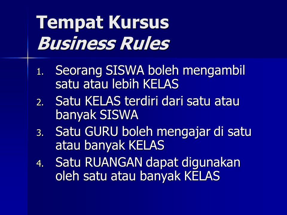 Tempat Kursus Business Rules