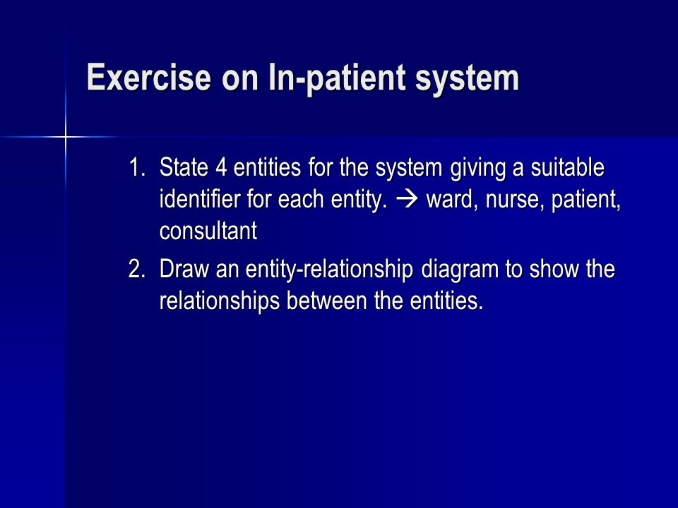 Exercise on In-patient system