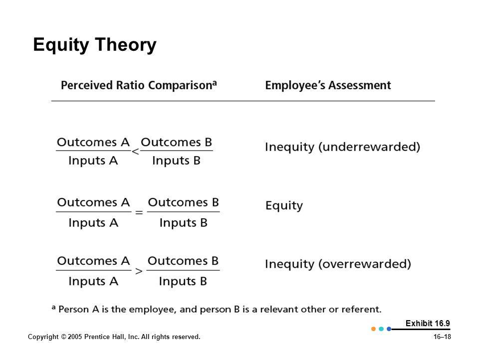 Equity Theory Copyright © 2005 Prentice Hall, Inc. All rights reserved. Exhibit 16.9