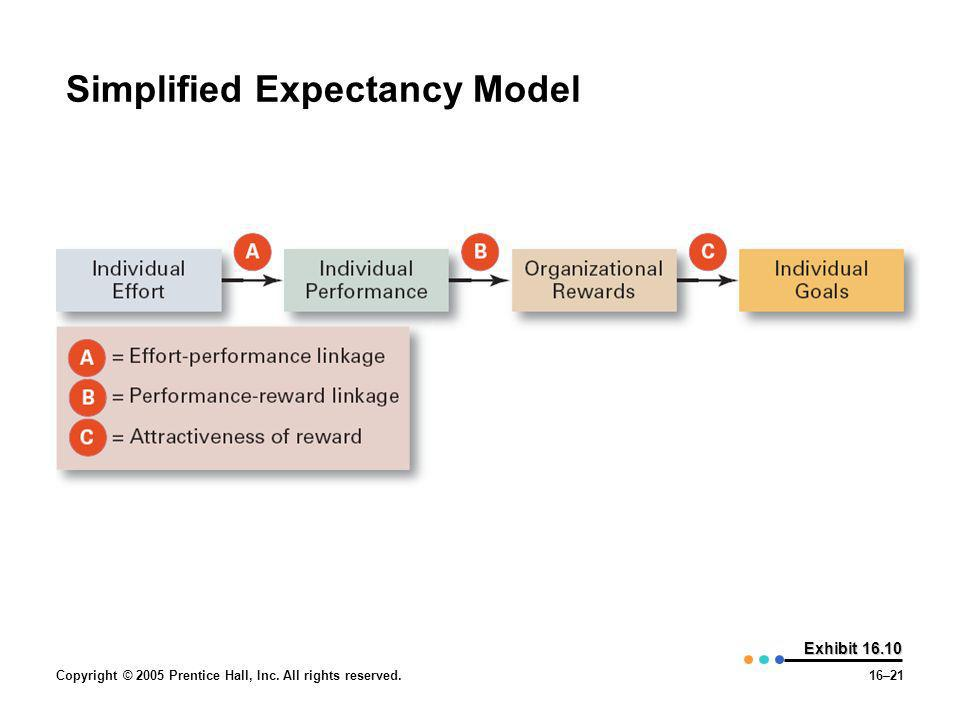 Simplified Expectancy Model