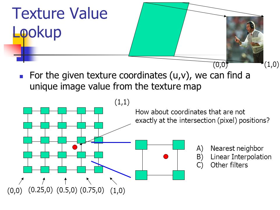 Texture Value Lookup (0,0) (1,0) For the given texture coordinates (u,v), we can find a unique image value from the texture map.