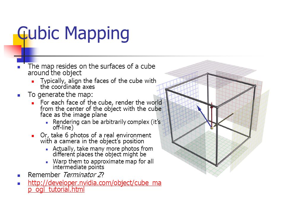 Cubic Mapping The map resides on the surfaces of a cube around the object. Typically, align the faces of the cube with the coordinate axes.