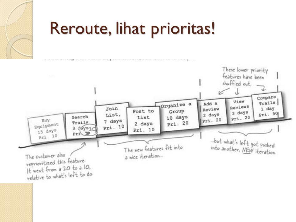Reroute, lihat prioritas!