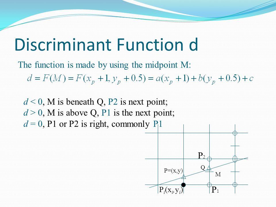 Discriminant Function d