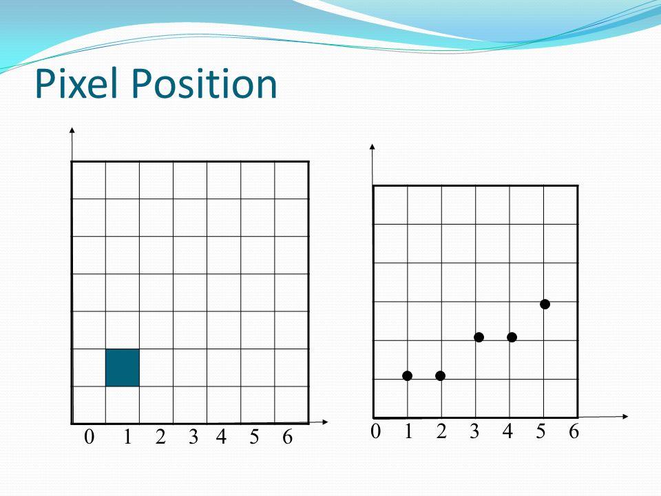 Pixel Position 0 1 2 3 4 5 6 0 1 2 3 4 5 6