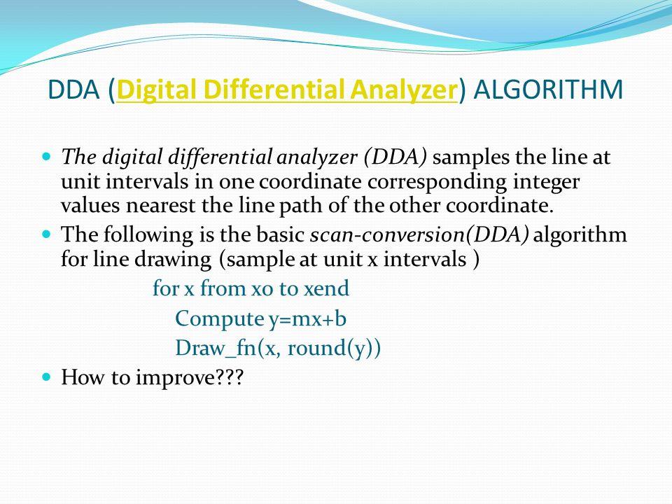 DDA (Digital Differential Analyzer) ALGORITHM