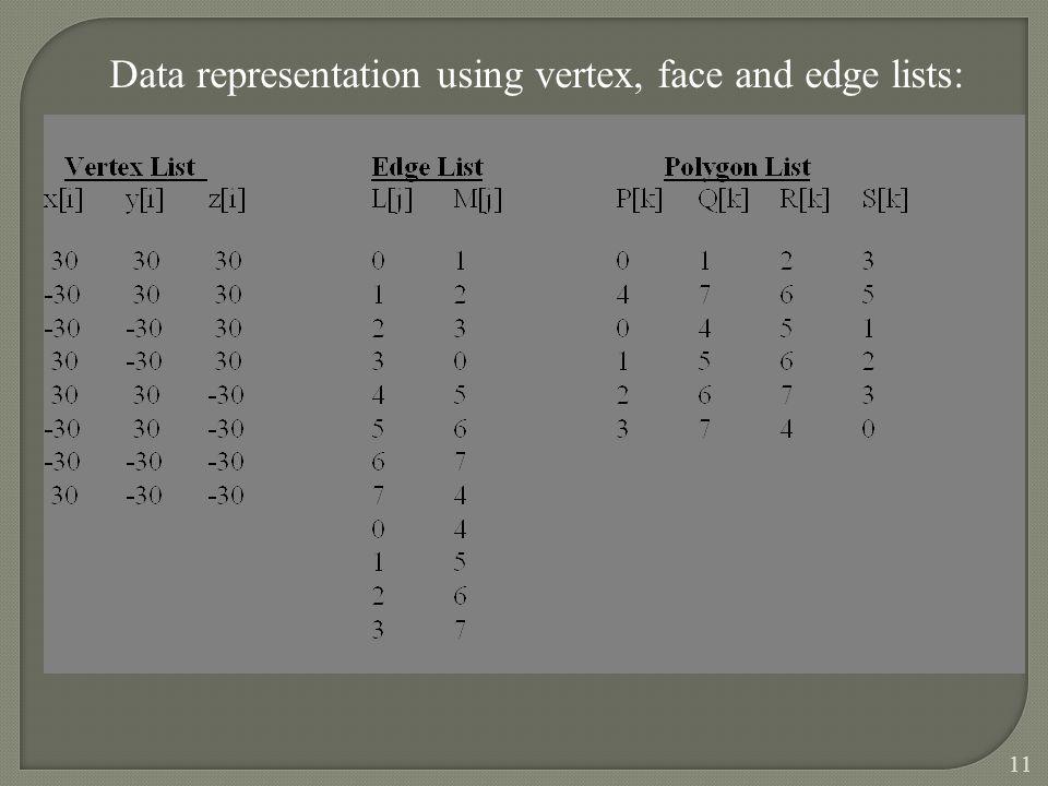 Data representation using vertex, face and edge lists: