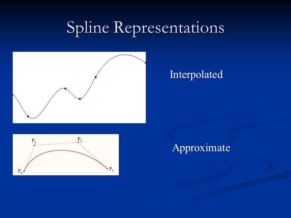 Spline Representations