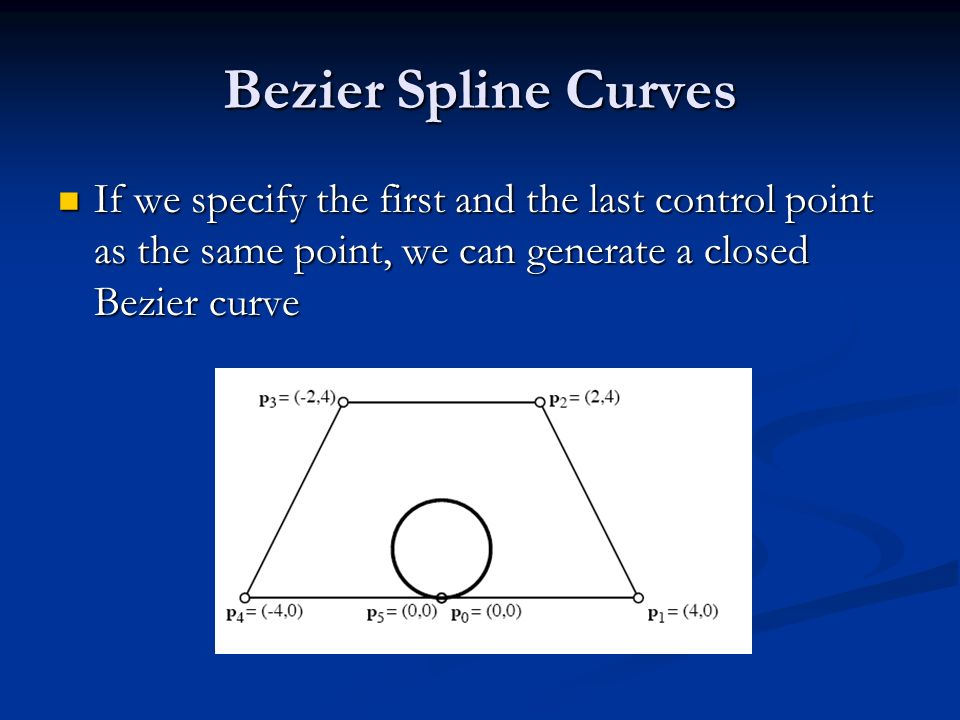 Bezier Spline Curves If we specify the first and the last control point as the same point, we can generate a closed Bezier curve.