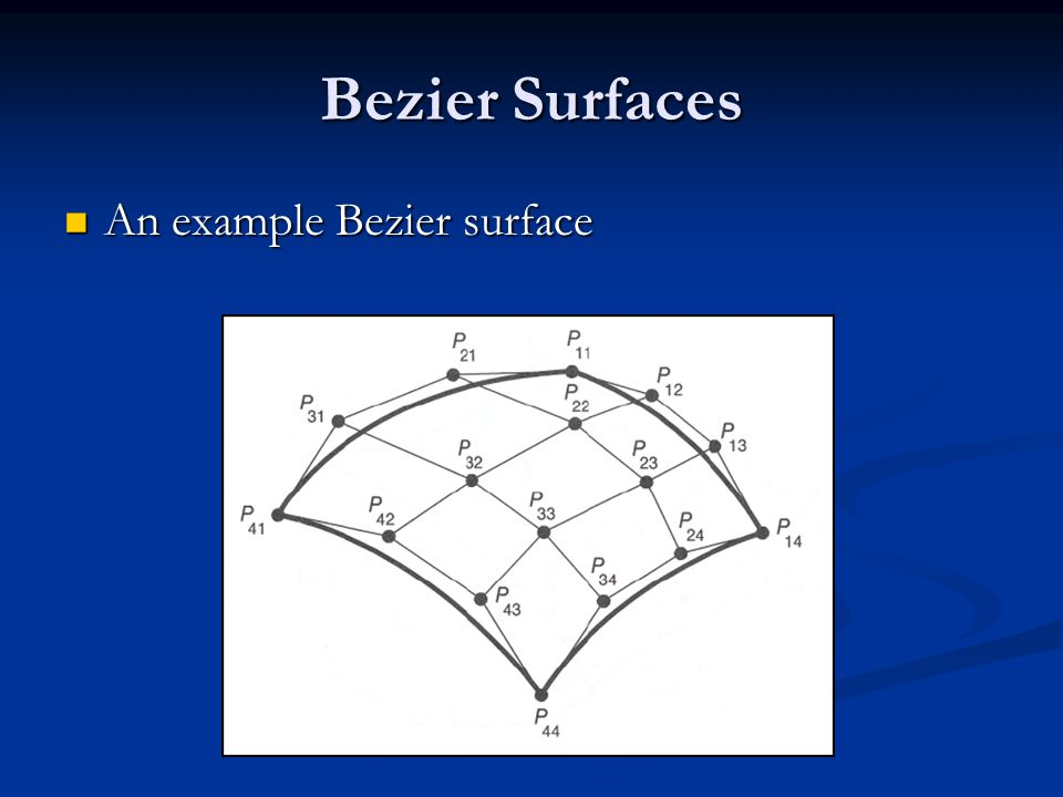 Bezier Surfaces An example Bezier surface