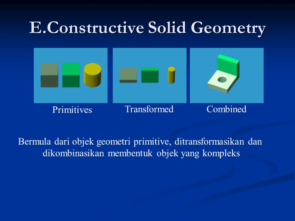 E.Constructive Solid Geometry