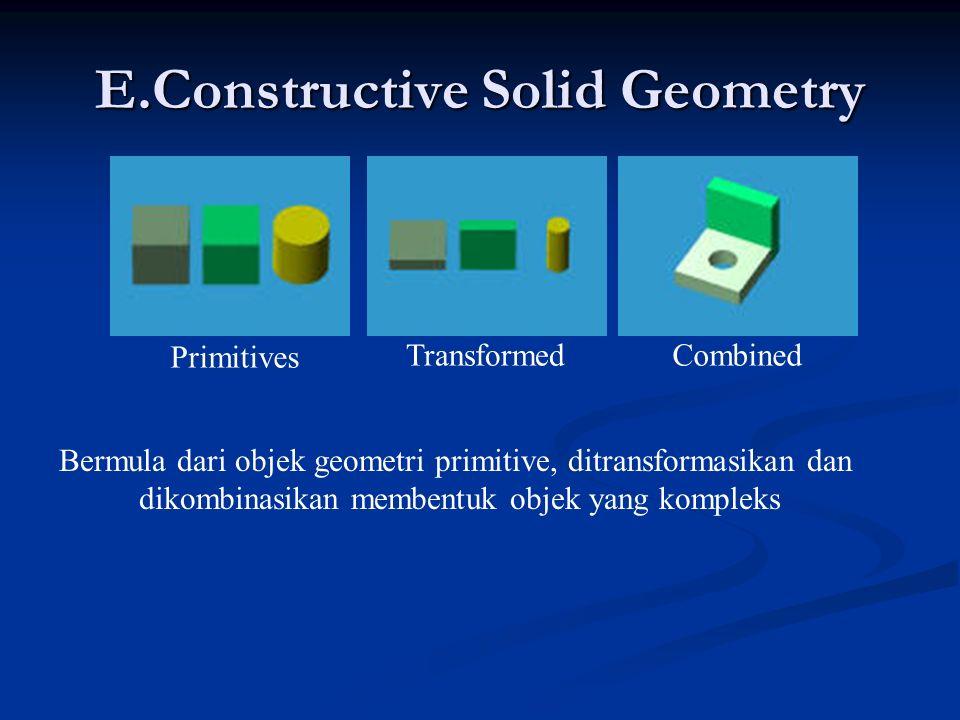 E.Constructive Solid Geometry