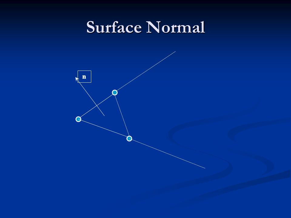 Surface Normal n