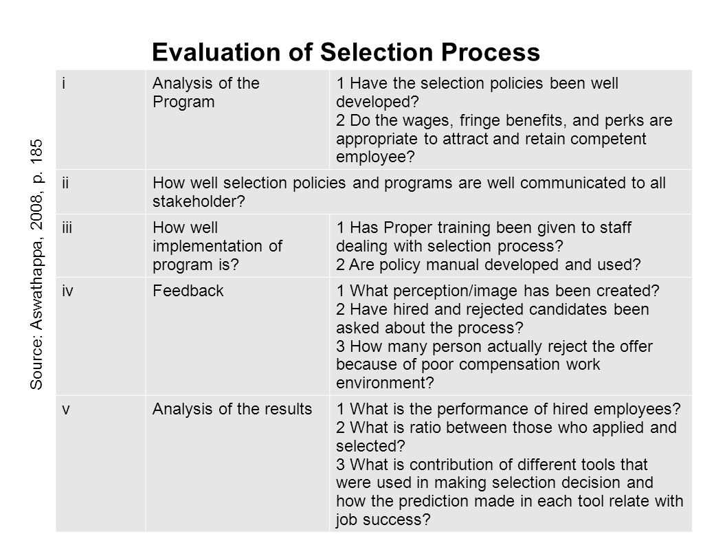 Job Analysis Process