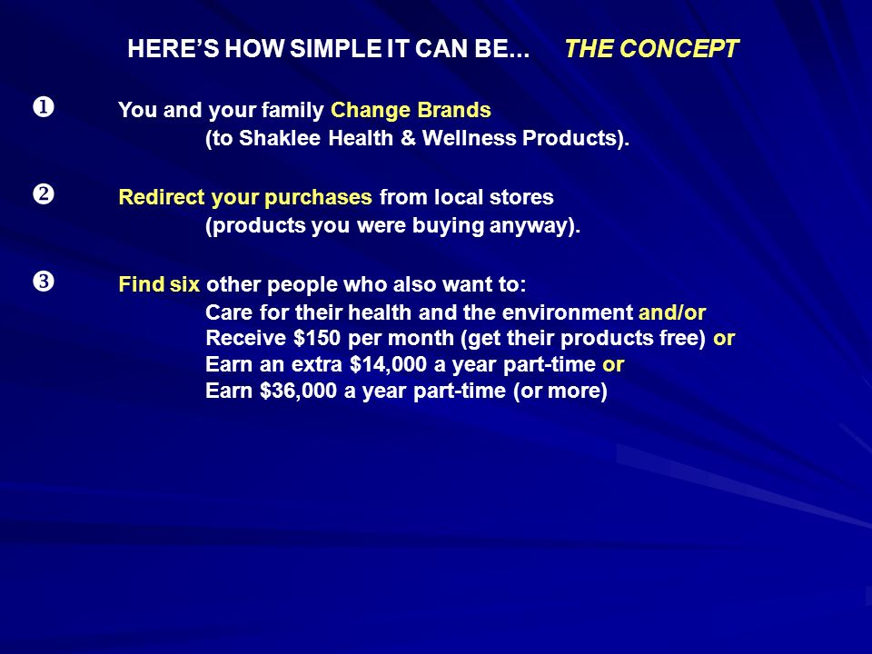 HERE'S HOW SIMPLE IT CAN BE... THE CONCEPT