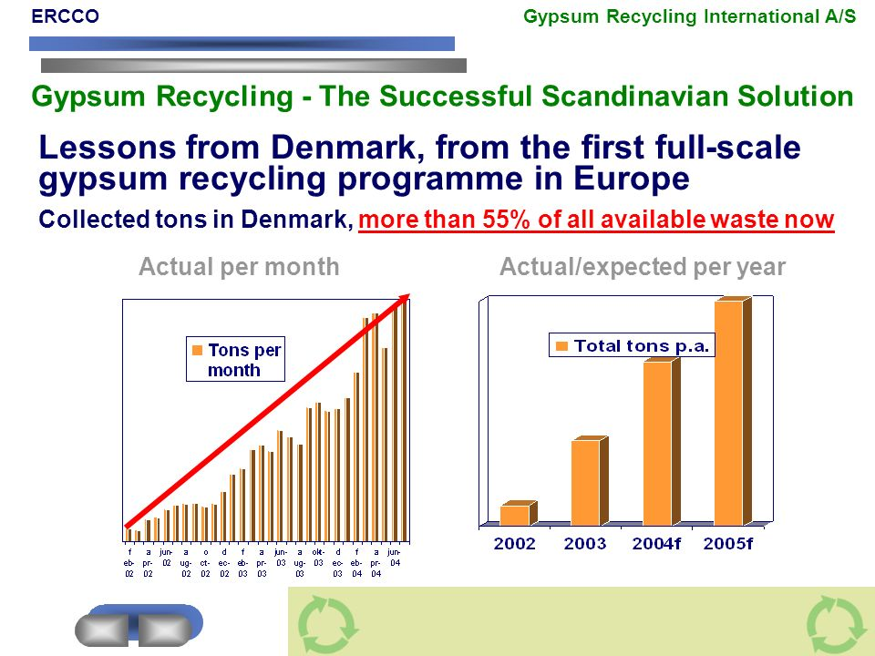 Lessons from Denmark, from the first full-scale
