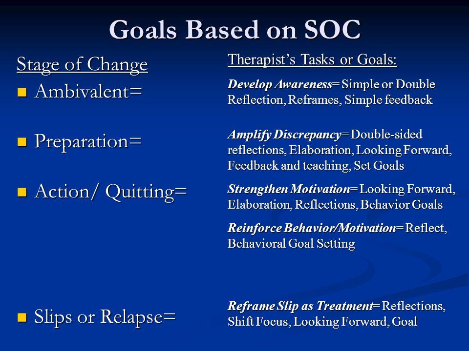 Goals Based on SOC Stage of Change Ambivalent= Preparation=