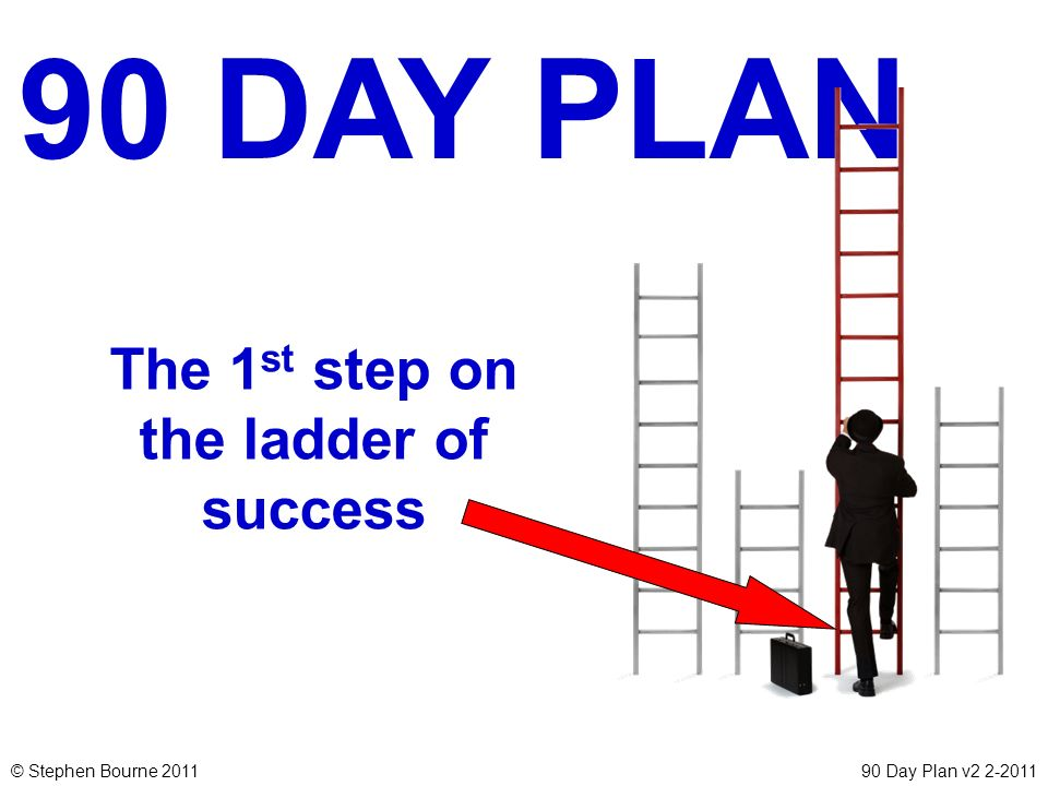 The 1st step on the ladder of success