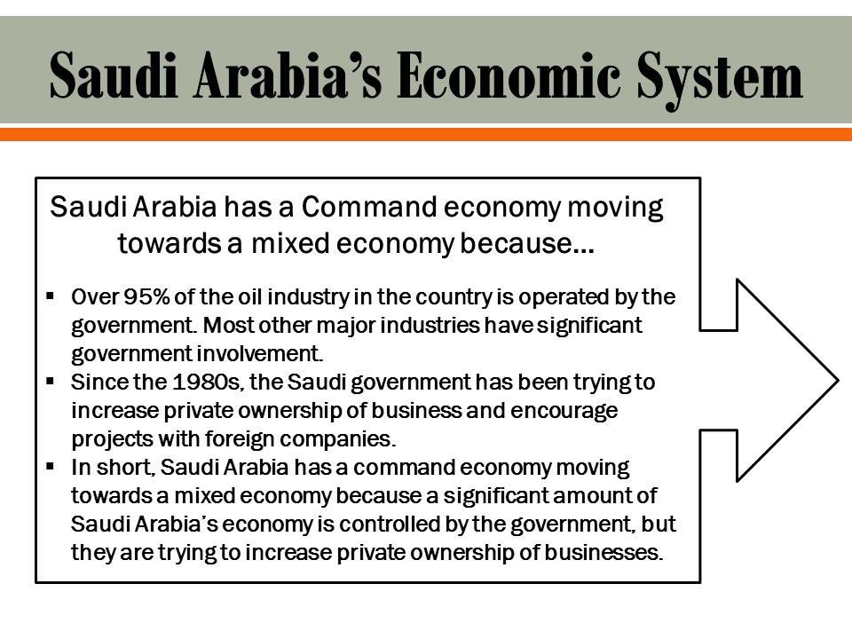 saudi persia finance technique type