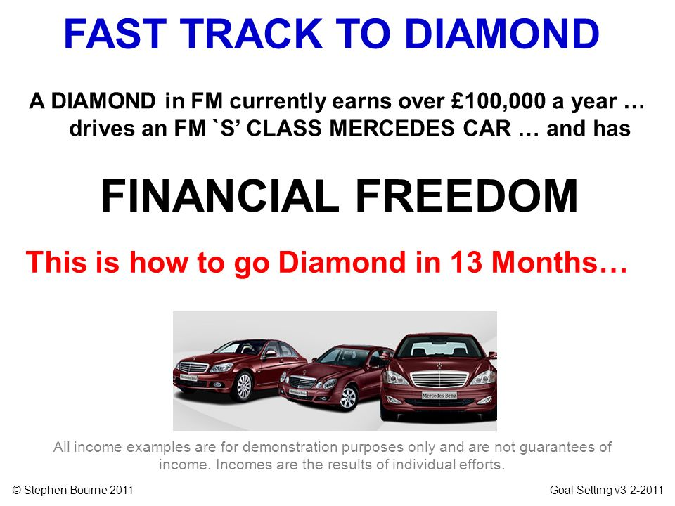 This is how to go Diamond in 13 Months…