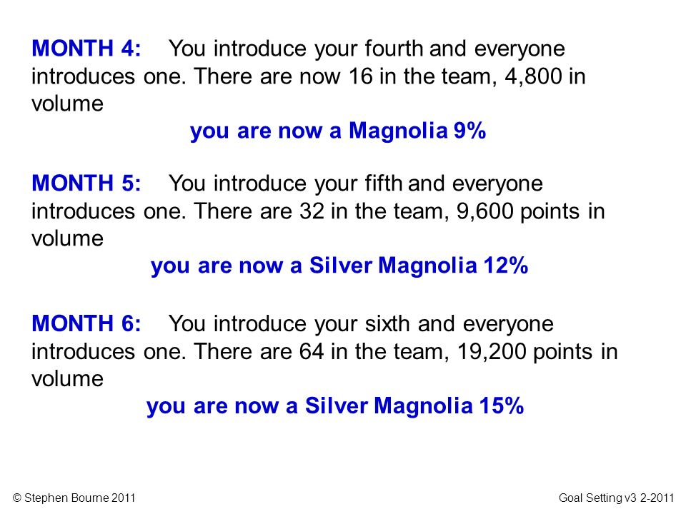 you are now a Silver Magnolia 15%