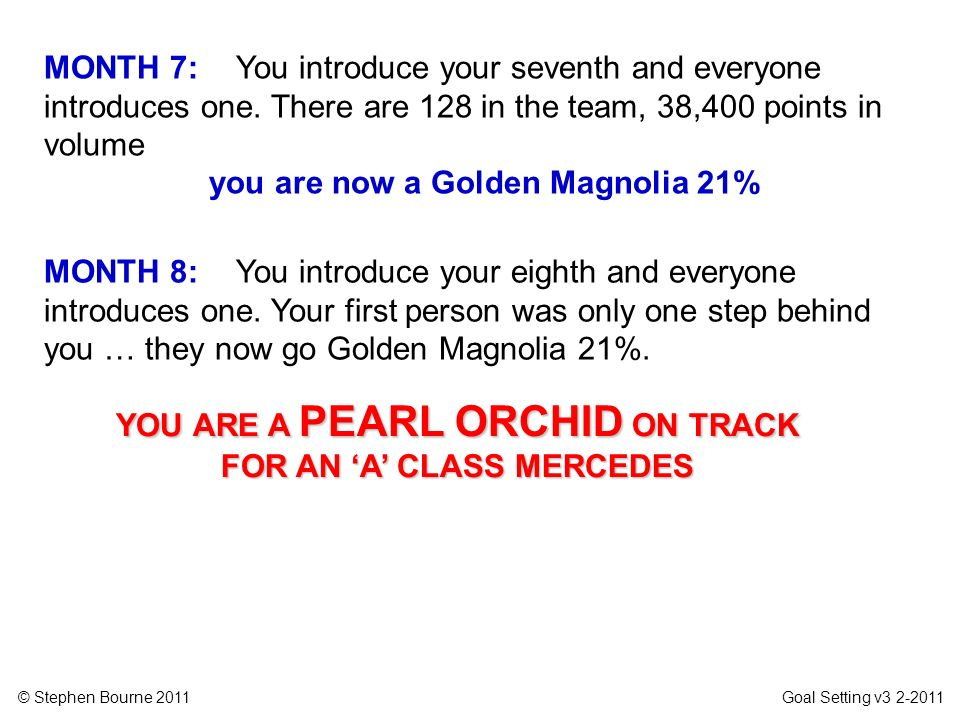 you are now a Golden Magnolia 21%