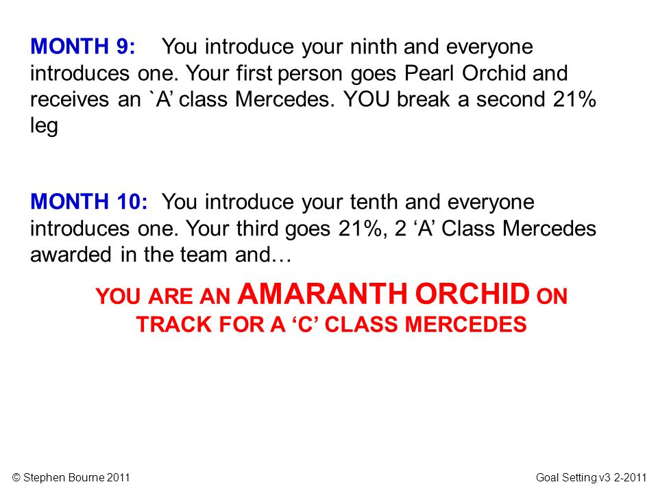 YOU ARE AN AMARANTH ORCHID ON TRACK FOR A 'C' CLASS MERCEDES