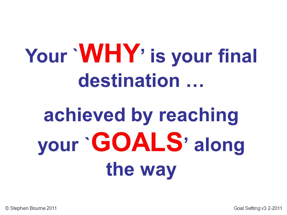 Your `WHY' is your final destination …
