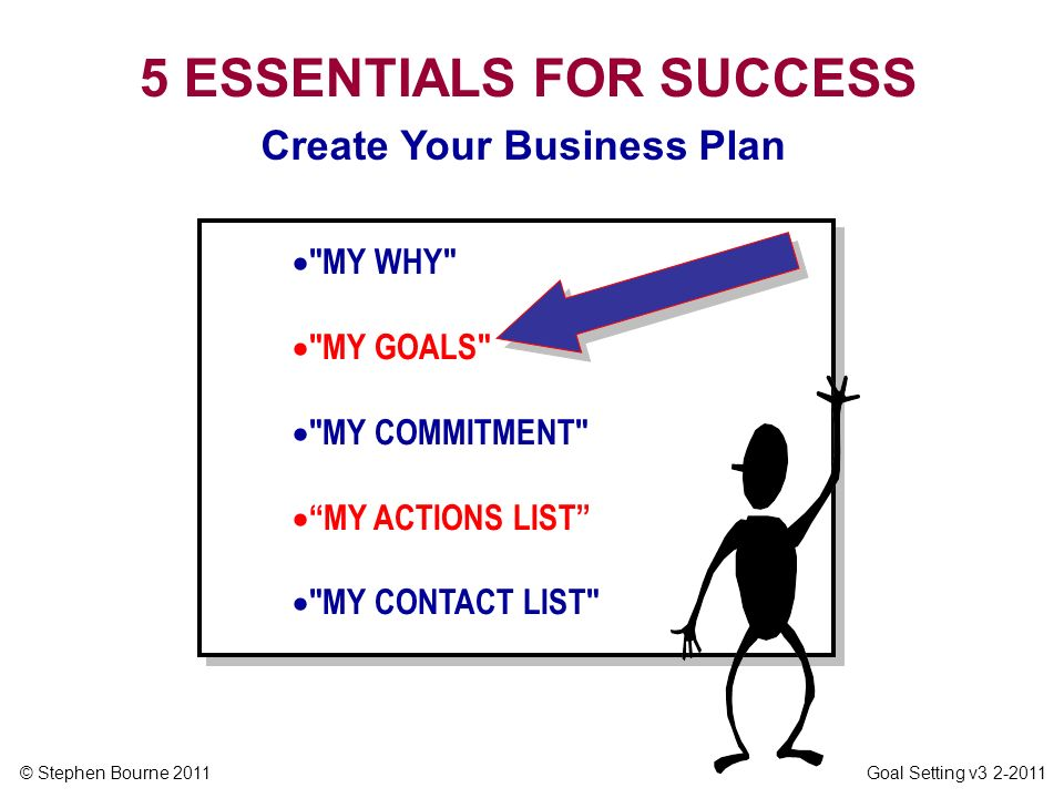 5 ESSENTIALS FOR SUCCESS Create Your Business Plan