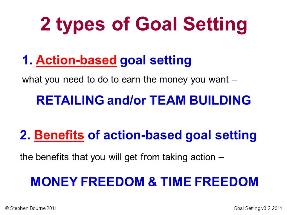 RETAILING and/or TEAM BUILDING MONEY FREEDOM & TIME FREEDOM
