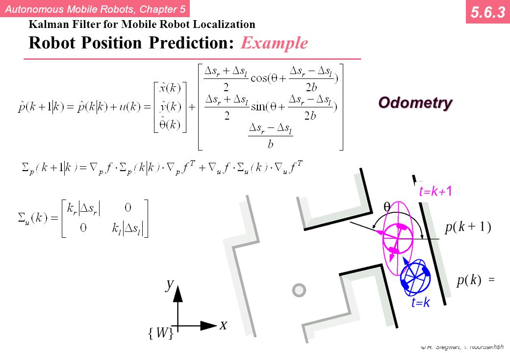 mobile robot localization Conditional particle filters for simultaneous mobile robot localization and people-tracking michael montemerlo, sebastian thrun, william whittaker.