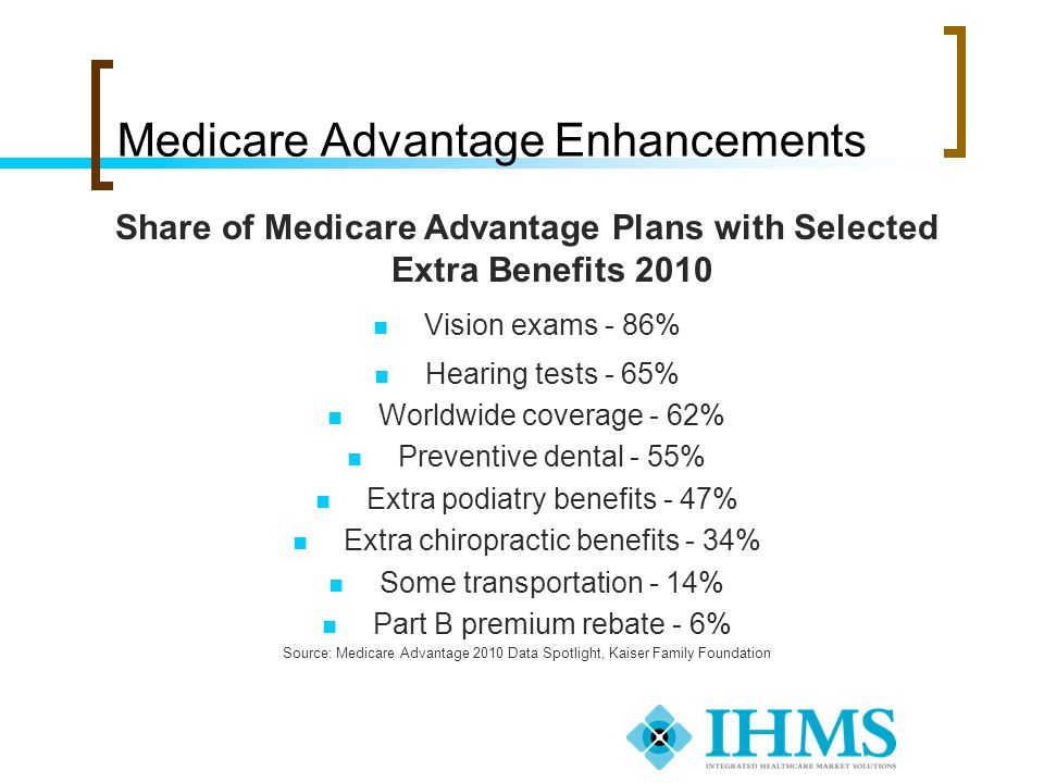 Medicare Advantage Enhancements