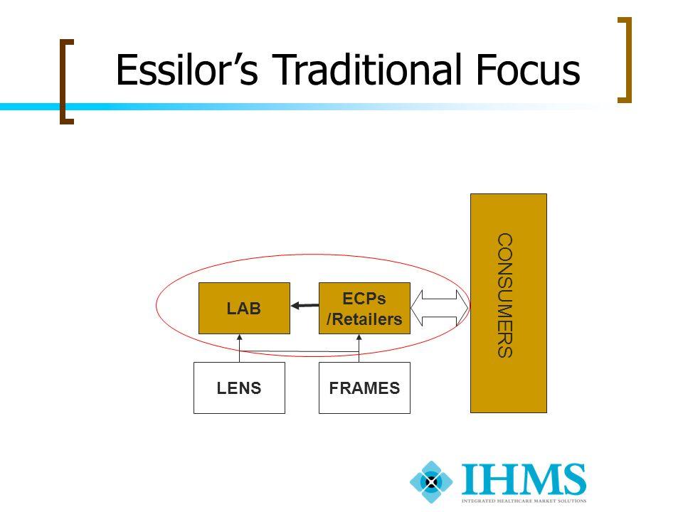 Essilor's Traditional Focus