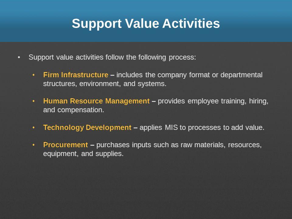 Support Value Activities