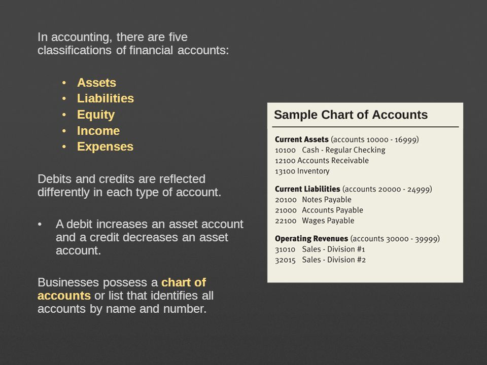 In accounting, there are five classifications of financial accounts:
