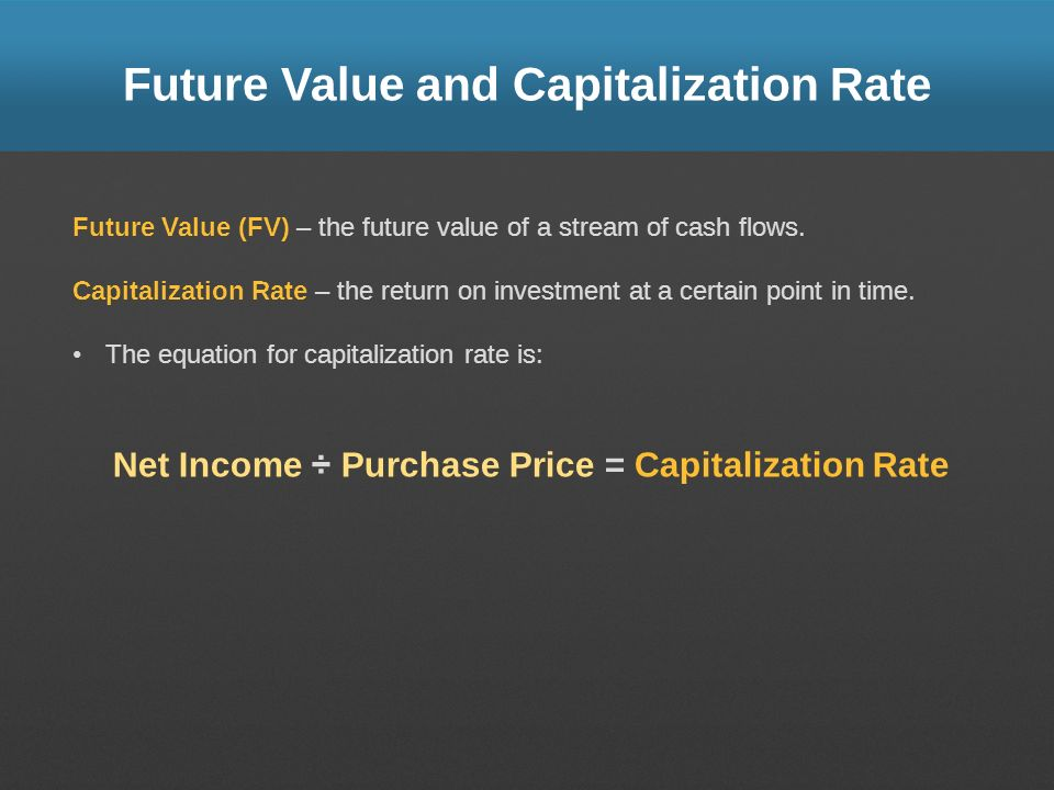 Future Value and Capitalization Rate