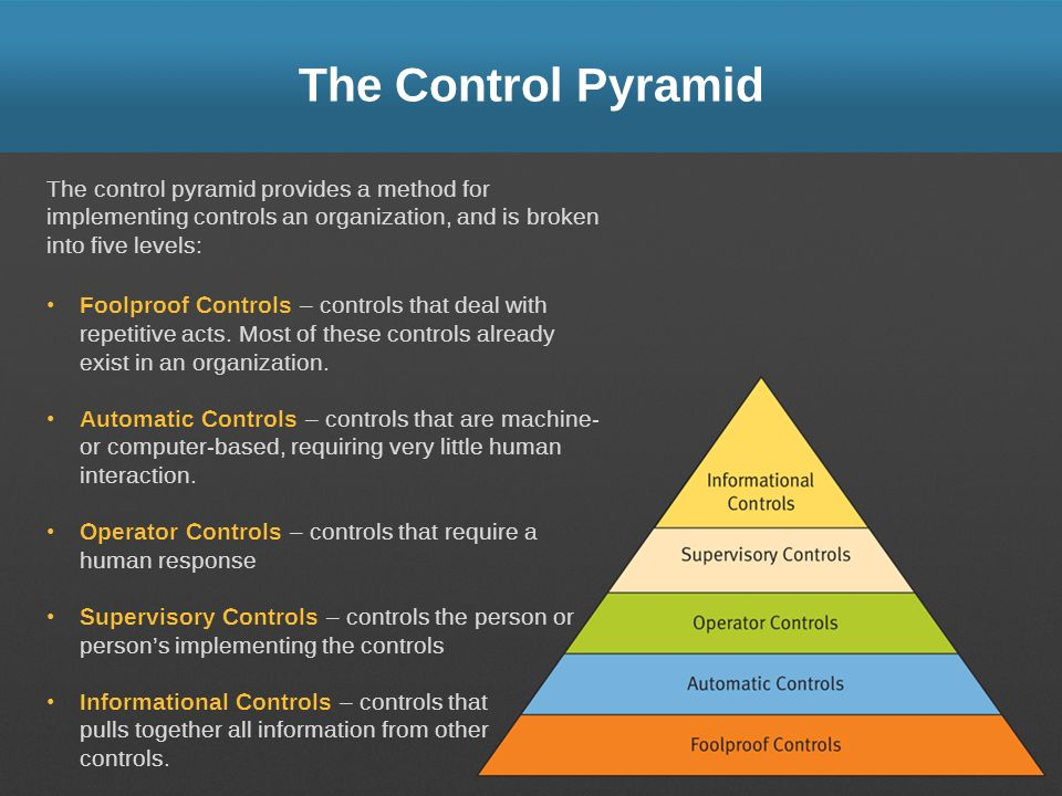 The Control Pyramid The control pyramid provides a method for implementing controls an organization, and is broken into five levels: