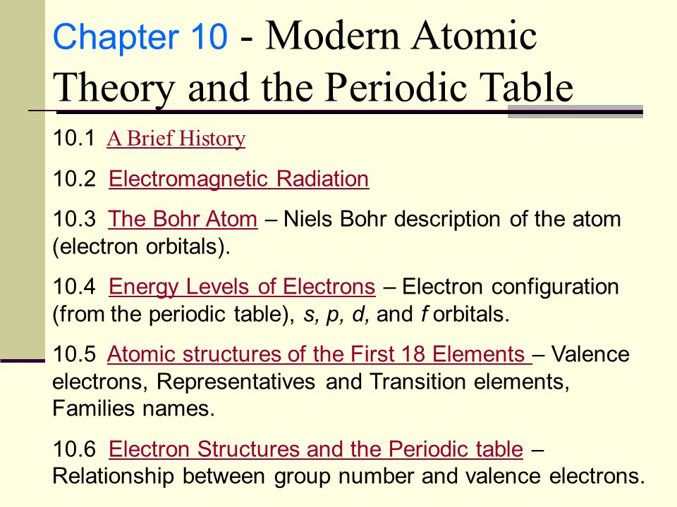 Periodic Table what is p on the periodic table : Modern Atomic Theory and the Periodic Table Chapter ppt video ...