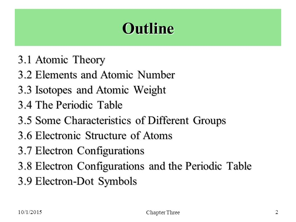 Atoms and the periodic table ppt download atoms and the periodic table 2 outline urtaz Gallery