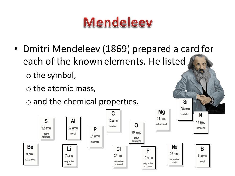 Mendeleev Element