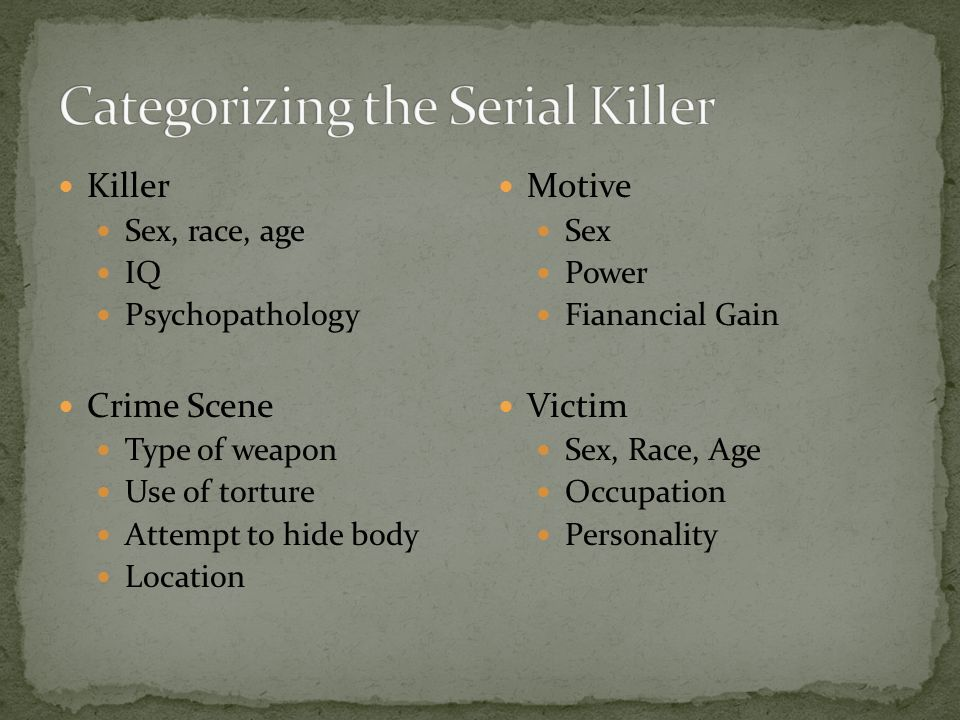 social control theory and serial killers The theory is epitomised by serial murderer aileen wuornos following this is social learning theory and the influence of the media upon violent and aggressive behaviour, asking the question.