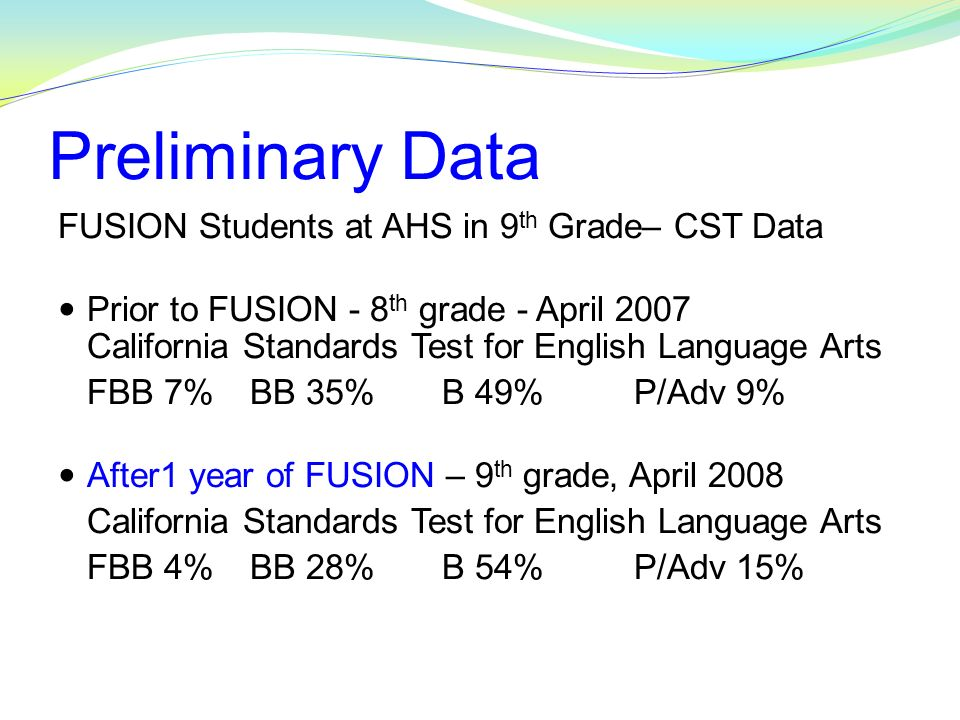 Preliminary Data FUSION Students at AHS in 9th Grade– CST Data