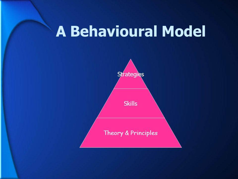 A Behavioural Model